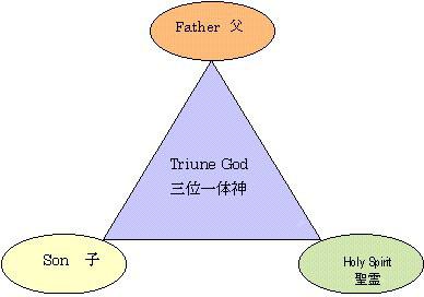 trinitytriangle.jpg